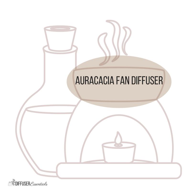 Auracacia Fan Diffuser
